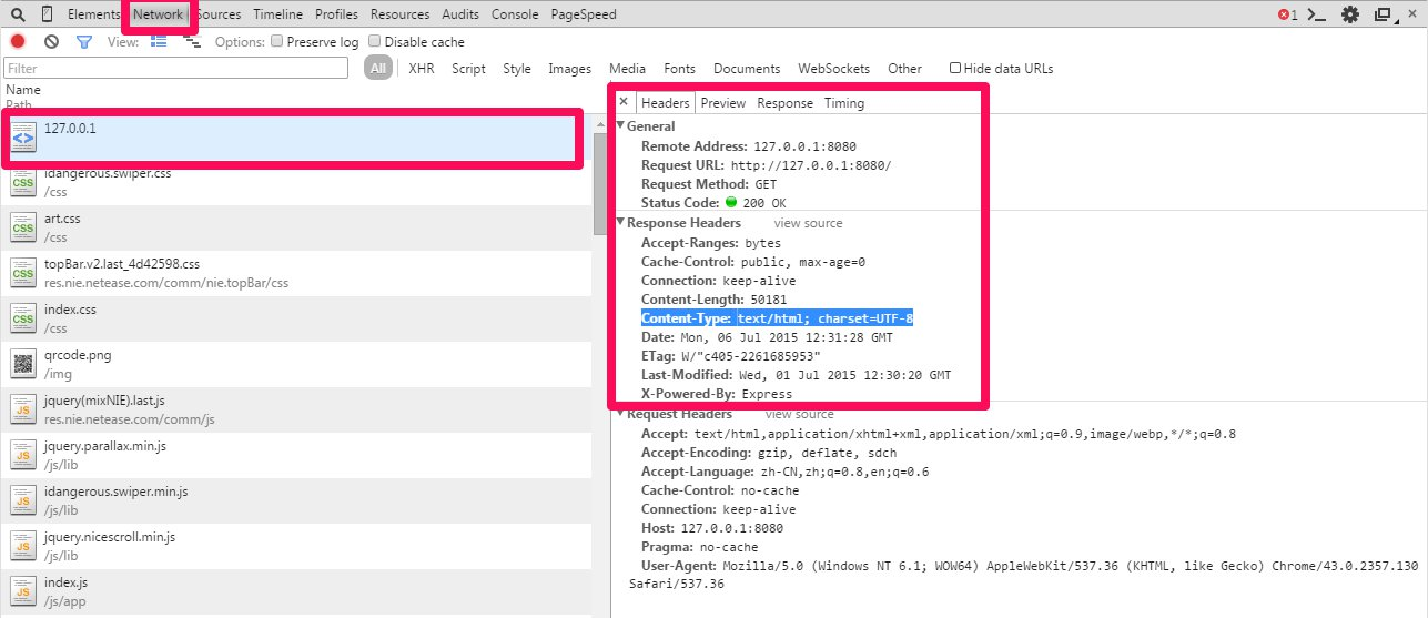 Chrome 查看 HTTP 返回头编码类型